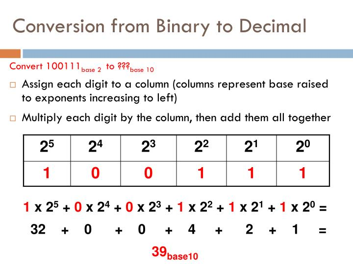 Conversion from Binary to Decimal