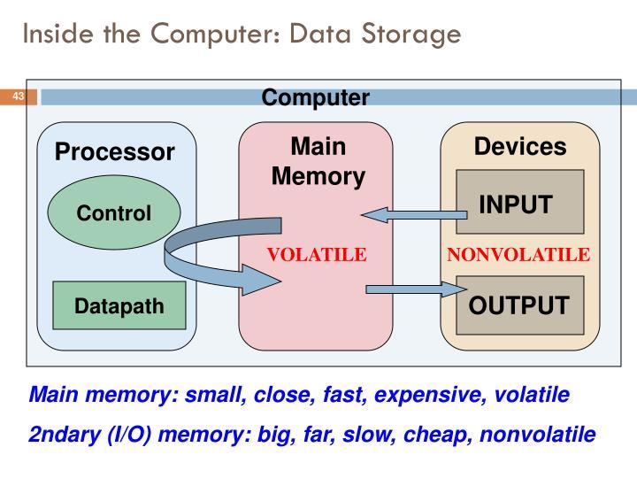 Inside the Computer: Data Storage