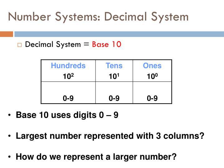 Number Systems: Decimal System