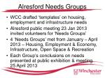 alresford needs groups