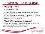 summary land budget