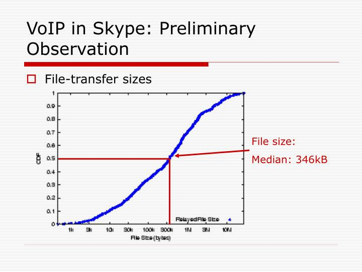 VoIP in Skype: Preliminary Observation