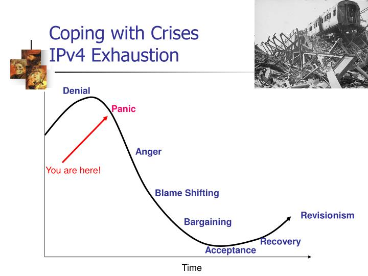 Coping with Crises