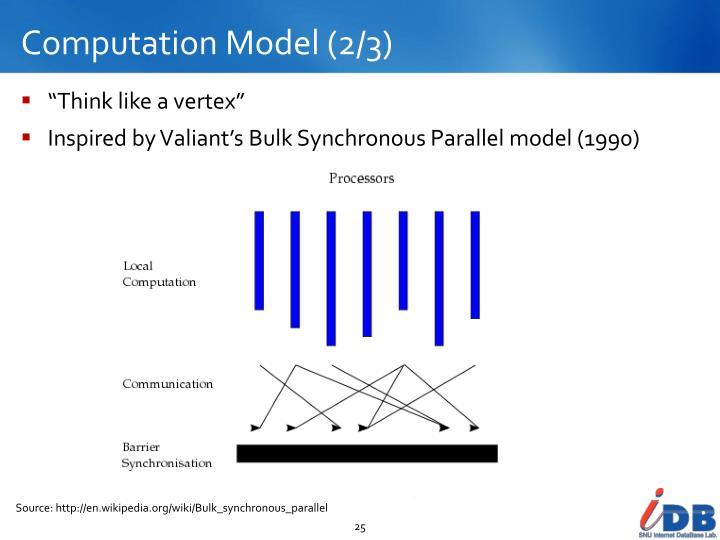 Computation Model (2/3)