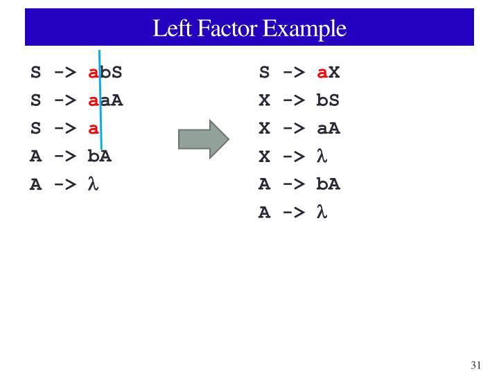 Left Factor Example