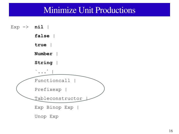 Minimize Unit Productions