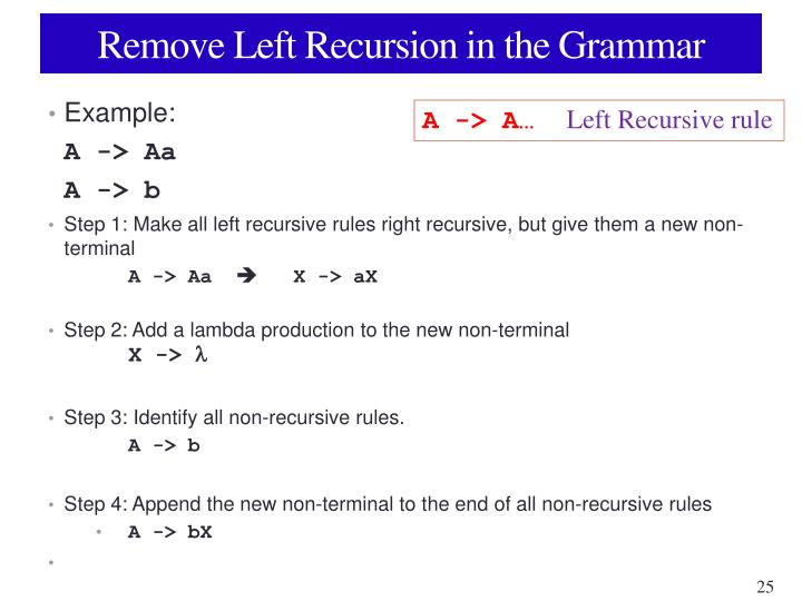 Remove Left Recursion in the Grammar