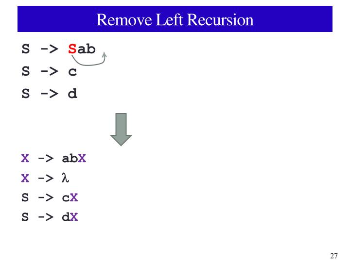 Remove Left Recursion