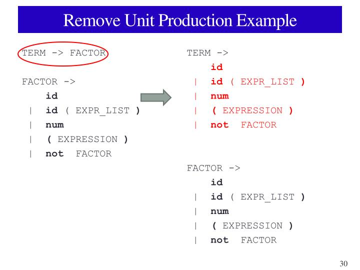 Remove Unit Production Example