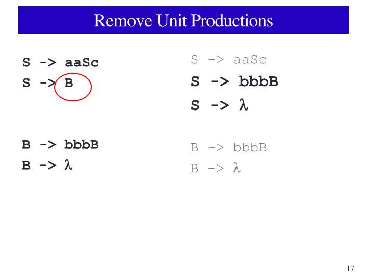 Remove Unit Productions