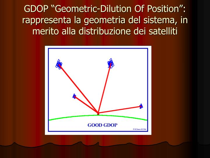 "GDOP ""Geometric-Dilution Of Position"":"