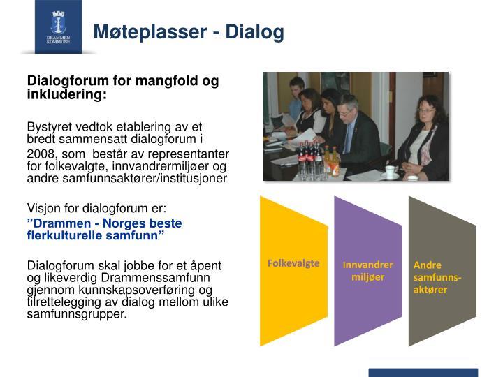 Møteplasser - Dialog