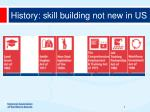 history skill building not new in us