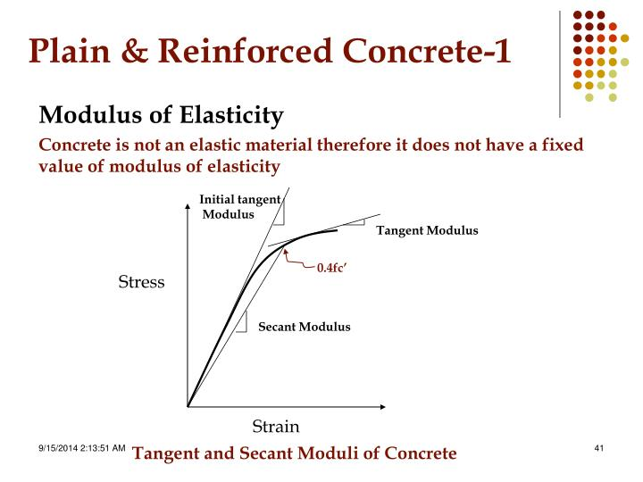 the youngs modulus of the copper wire essay Elastic properties and young's modulus for metals and alloys like cast iron, carbon steel and more sponsored links it is convenient to express the elasticity of a material with the ratio stress to strain , a parameter also termed as the tensile elastic modulus or young's modulus of the material - usually with the symbol - e.
