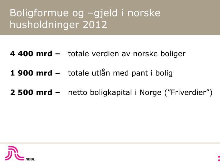 Boligformue og gjeld i norske husholdninger 2012