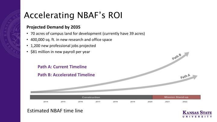 Accelerating NBAF's ROI