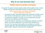 why do we need semantic iop health system priorities and goals