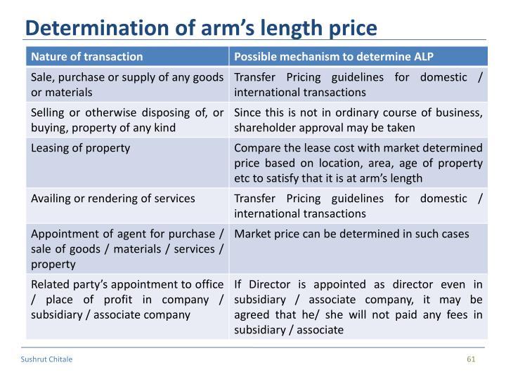 Determination of arm's length price