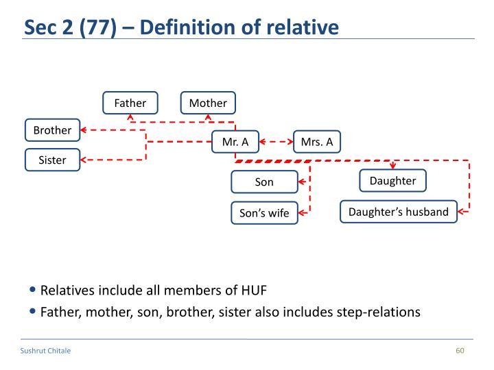 Sec 2 (77) – Definition of relative