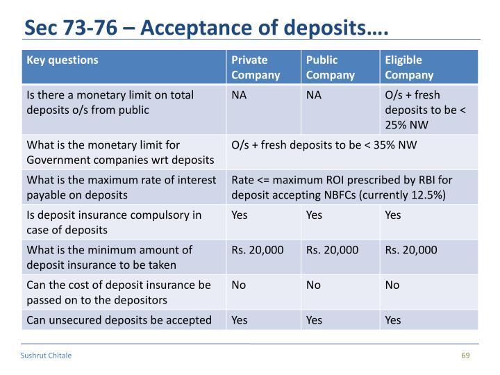 Sec 73-76 – Acceptance of deposits….