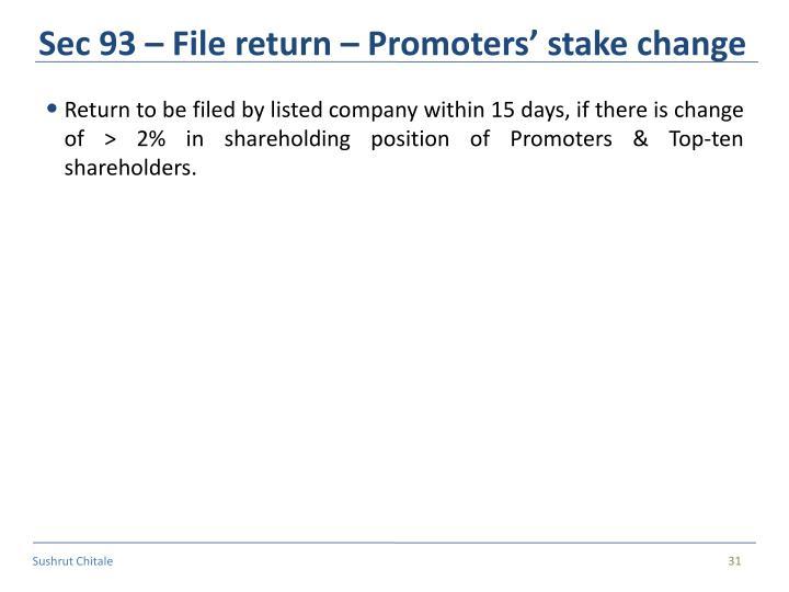 Sec 93 – File return – Promoters' stake change