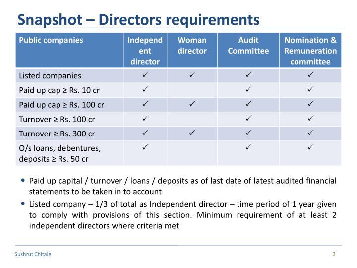 Snapshot directors requirements