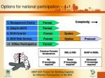 options for national participation 4 1