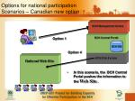 options for national participation scenarios canadian new option