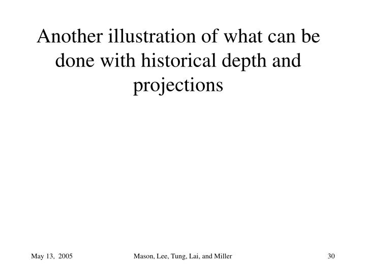 Another illustration of what can be done with historical depth and projections