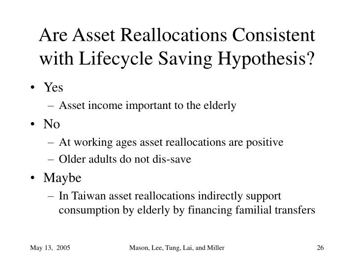 Are Asset Reallocations Consistent with Lifecycle Saving Hypothesis?