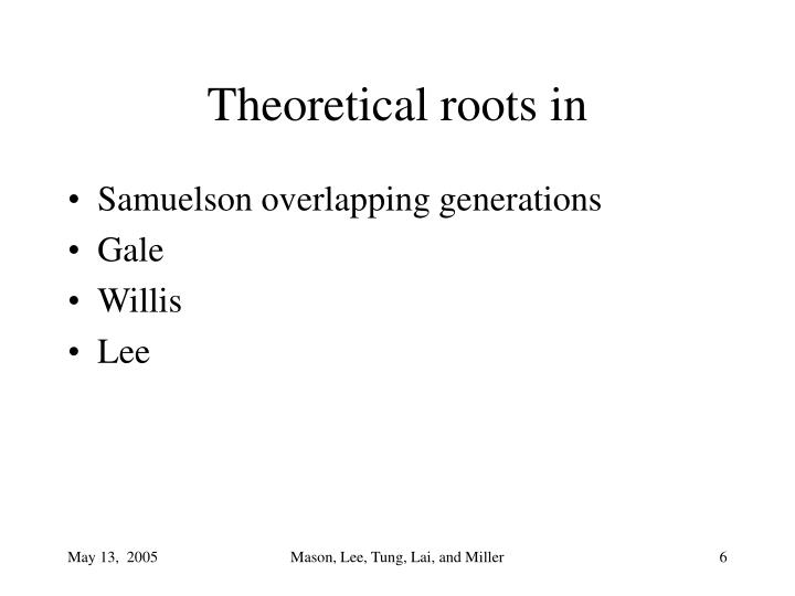 Theoretical roots in