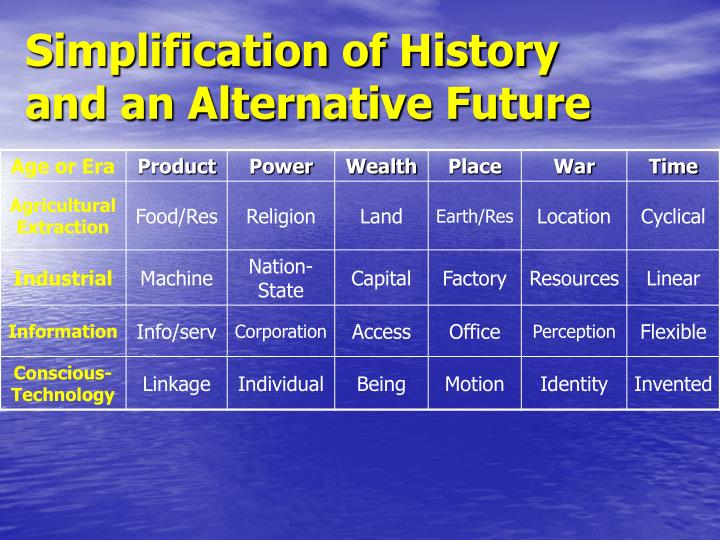 Simplification of History