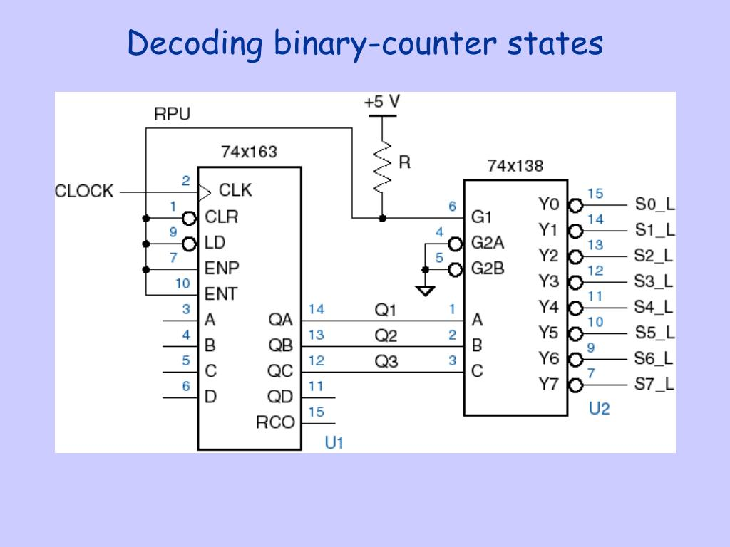 Bit Fourbit Modulo16 Jk Binary Counter Interactive Digital Circuit