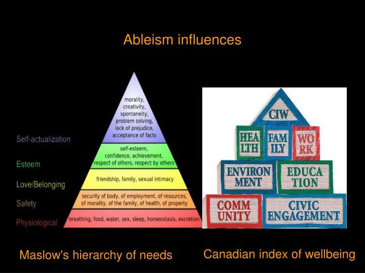 Ableism influences