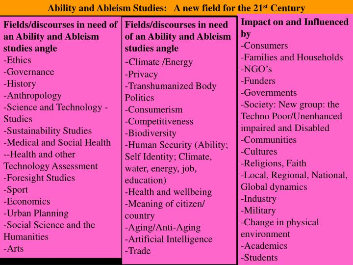 Ability and Ableism Studies:   A new field for