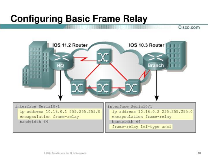 Configuring Basic Frame Relay