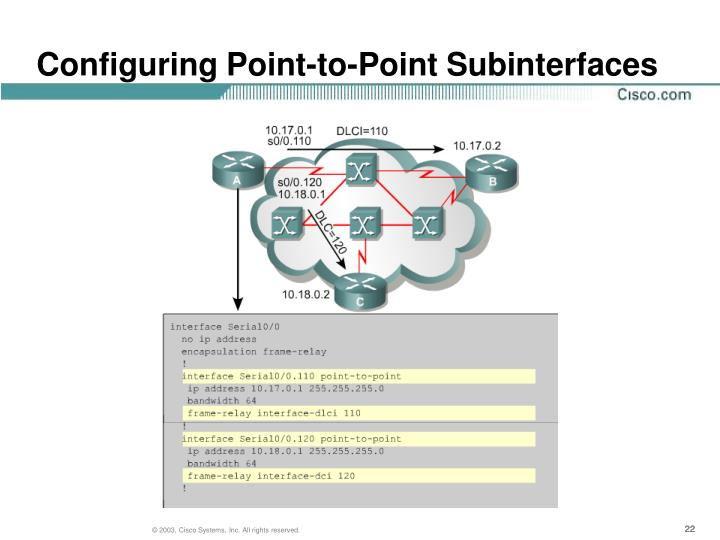 Configuring Point-to-Point Subinterfaces