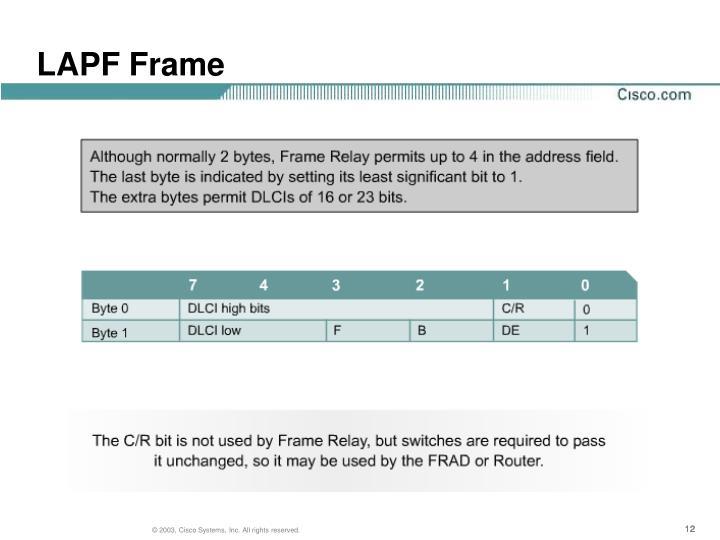 LAPF Frame