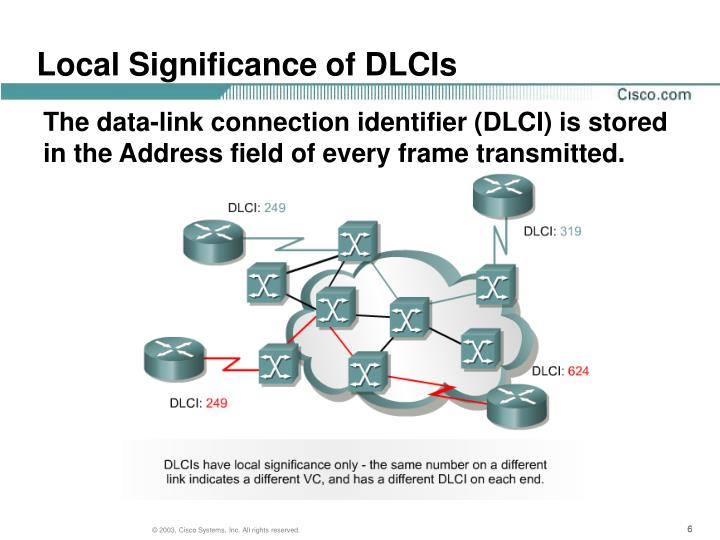 Local Significance of DLCIs