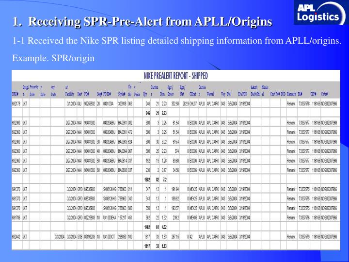 1.  Receiving SPR-Pre-Alert from APLL/Origins