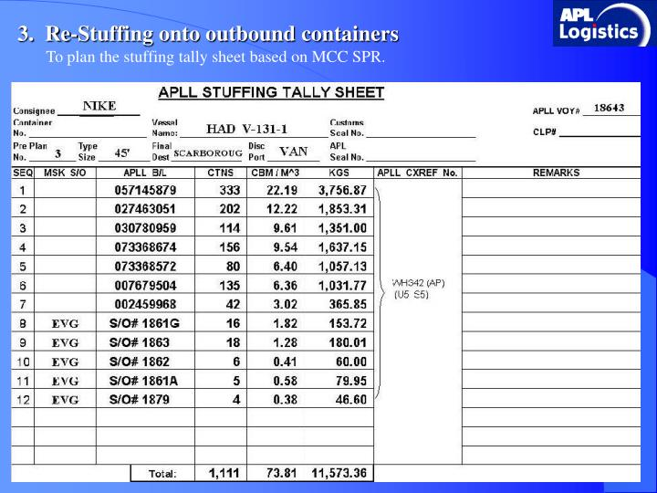 3.  Re-Stuffing onto outbound containers