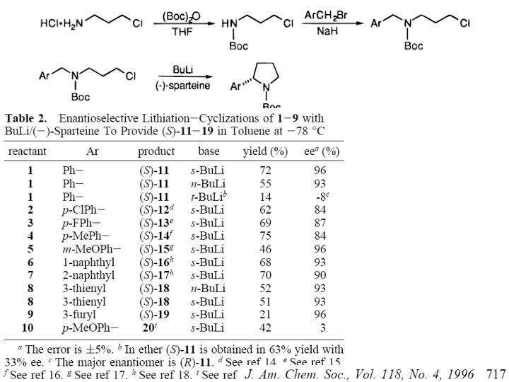 Enantioselective palladium catalyzed arylation of n boc pyrrolidine