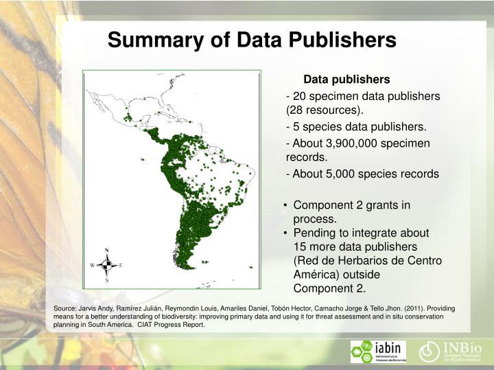 Summary of Data Publishers