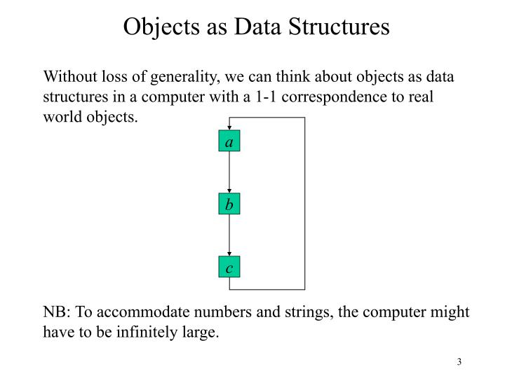 Objects as data structures