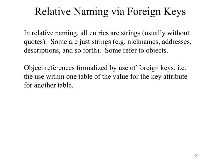 Relative Naming via Foreign Keys
