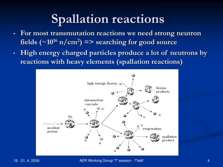 Spallation reactions