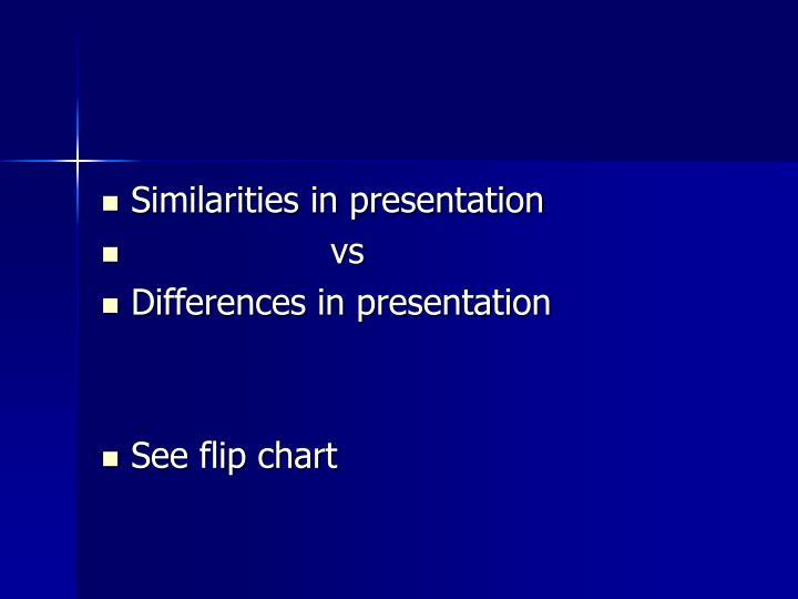 Similarities in presentation