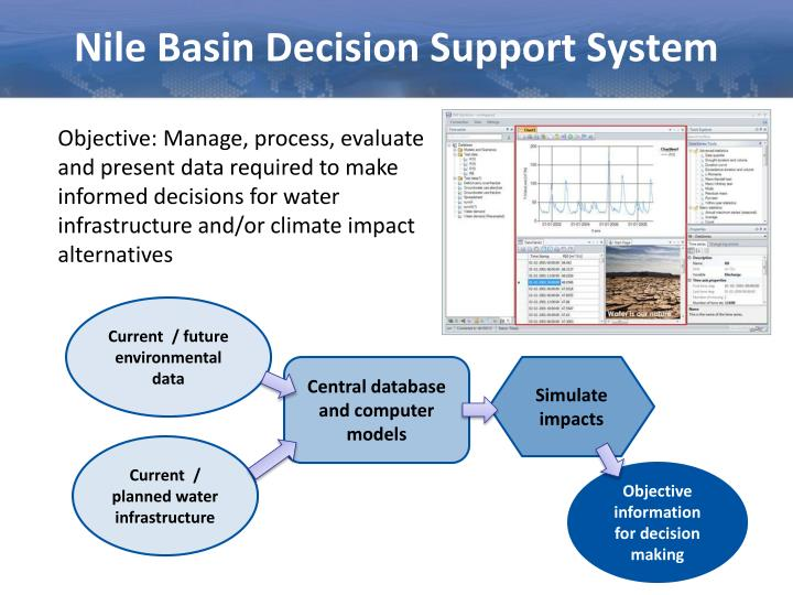 Nile Basin Decision Support System