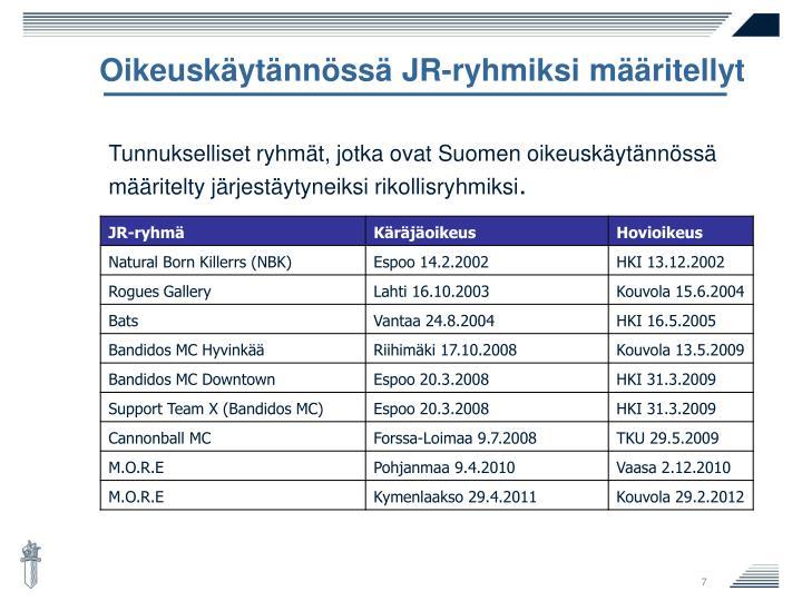 Oikeuskäytännössä JR-ryhmiksi määritellyt