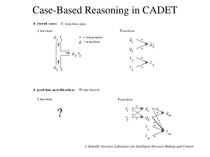 Case-Based Reasoning in CADET